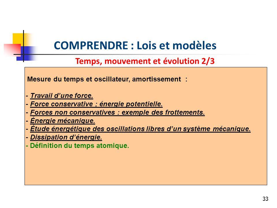 COMPRENDRE : Lois et modèles Temps, mouvement et évolution 2/3