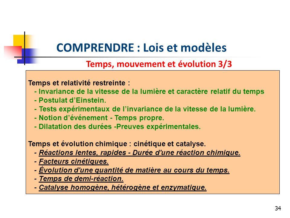 COMPRENDRE : Lois et modèles Temps, mouvement et évolution 3/3