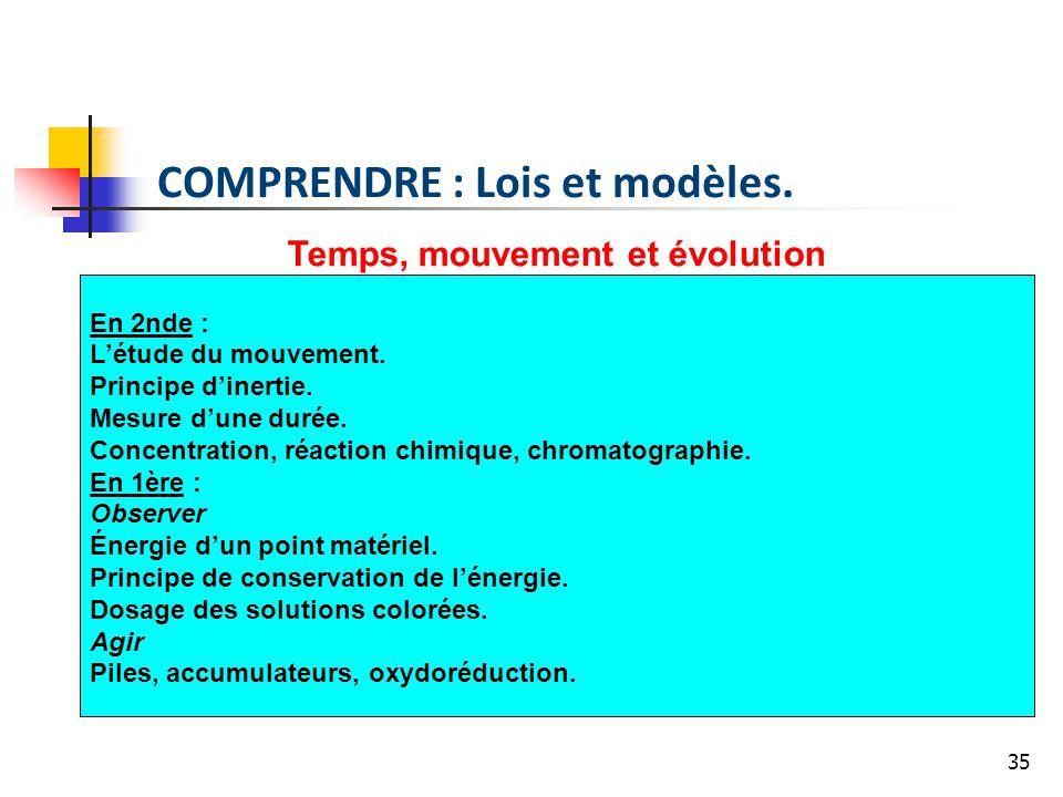 Temps, mouvement et évolution