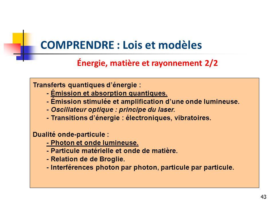 COMPRENDRE : Lois et modèles Énergie, matière et rayonnement 2/2