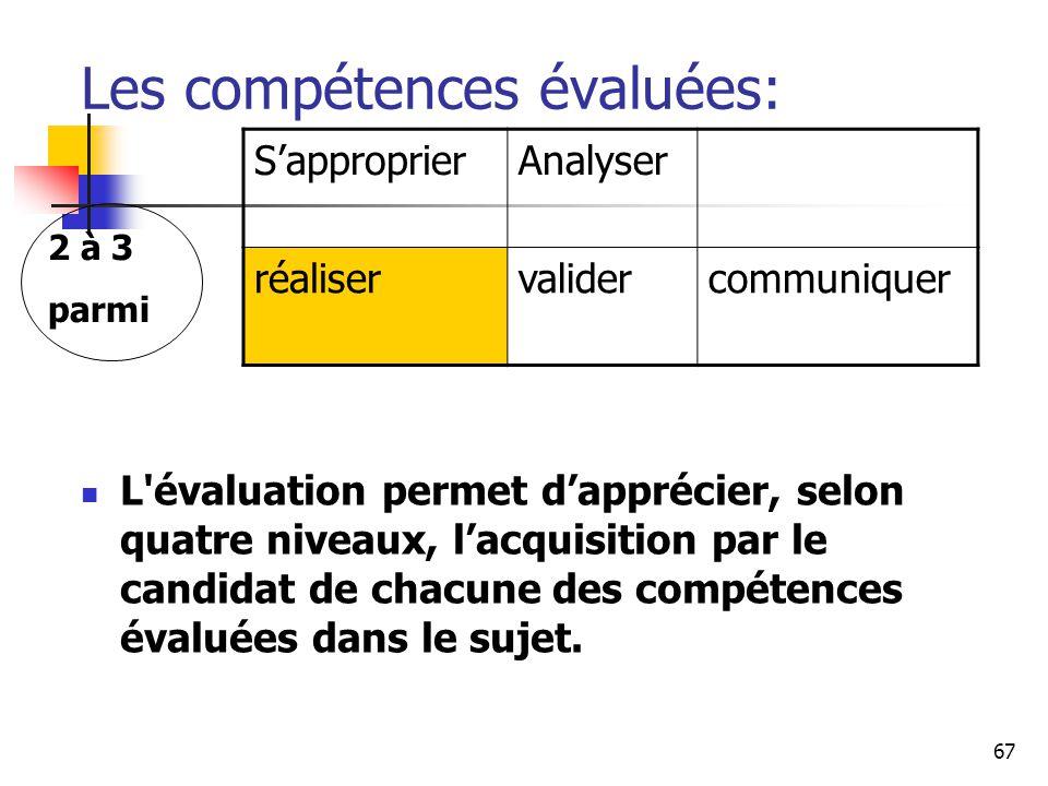 Les compétences évaluées: