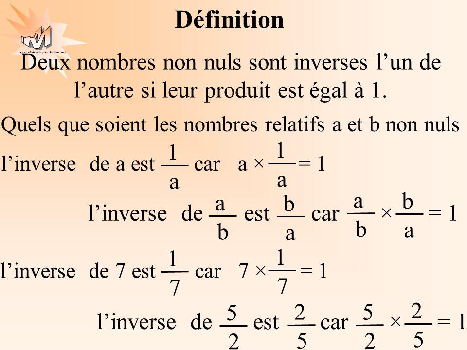 Définition Deux nombres non nuls sont inverses l'un de l'autre si leur produit est égal à 1. Quels que soient les nombres relatifs a et b non nuls :