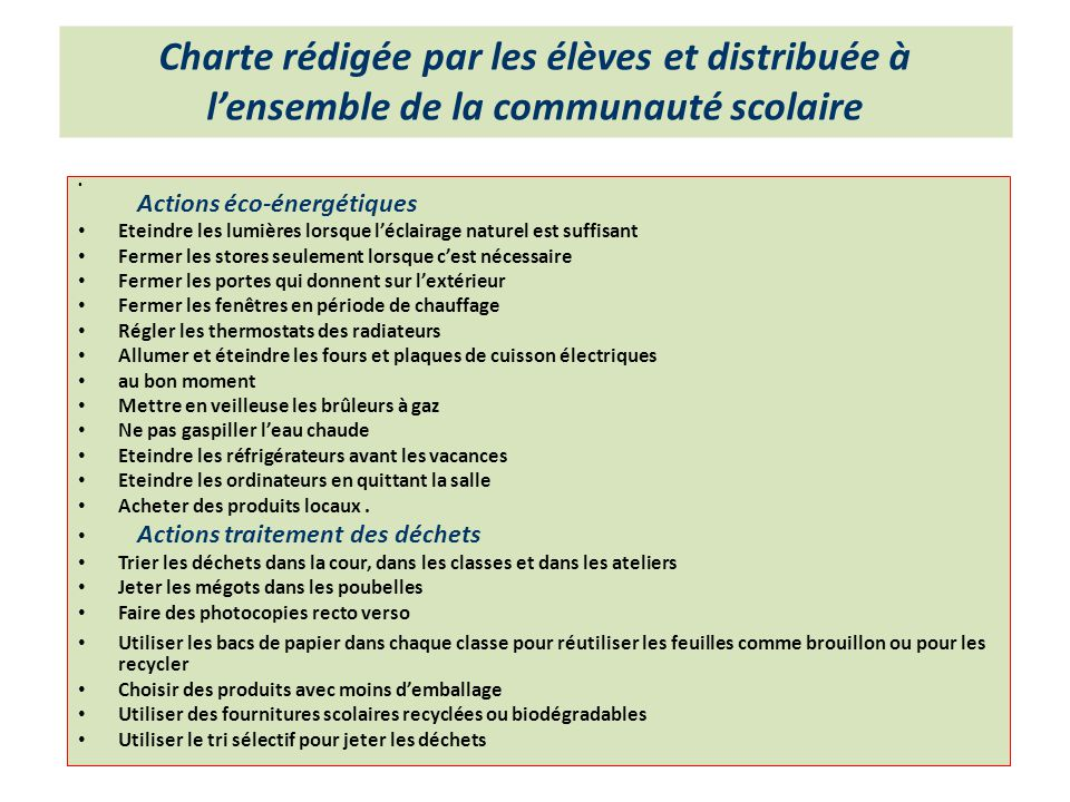 Charte rédigée par les élèves et distribuée à l'ensemble de la communauté scolaire