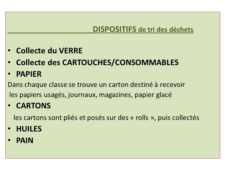 Collecte des CARTOUCHES/CONSOMMABLES PAPIER