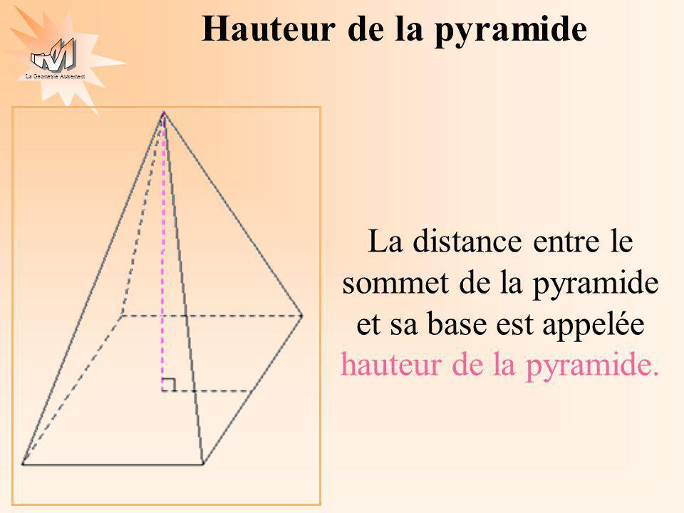 Hauteur de la pyramide La distance entre le sommet de la pyramide et sa base est appelée hauteur de la pyramide.