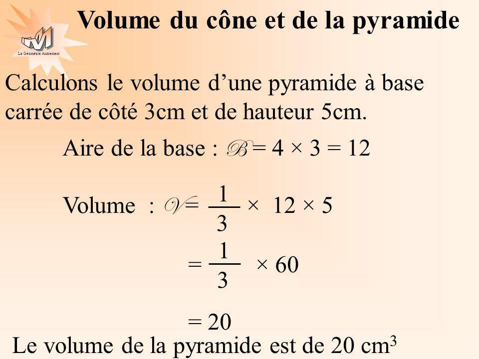 Volume du cône et de la pyramide
