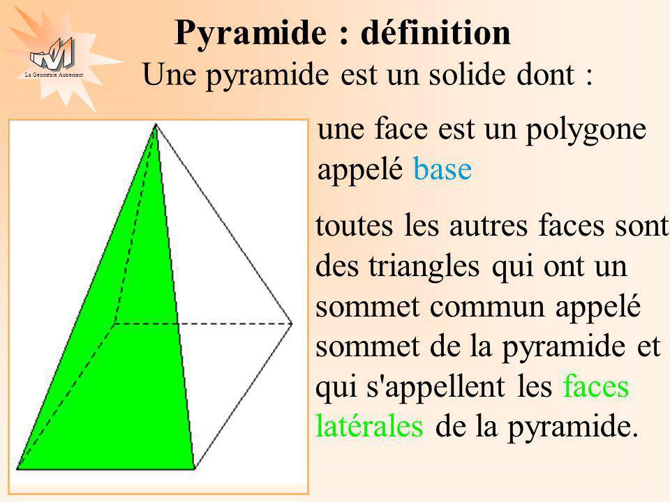Pyramide : définition Une pyramide est un solide dont :