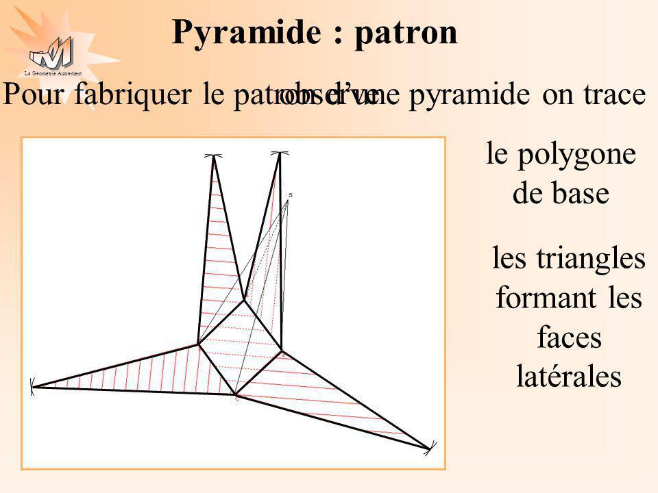 les triangles formant les faces latérales