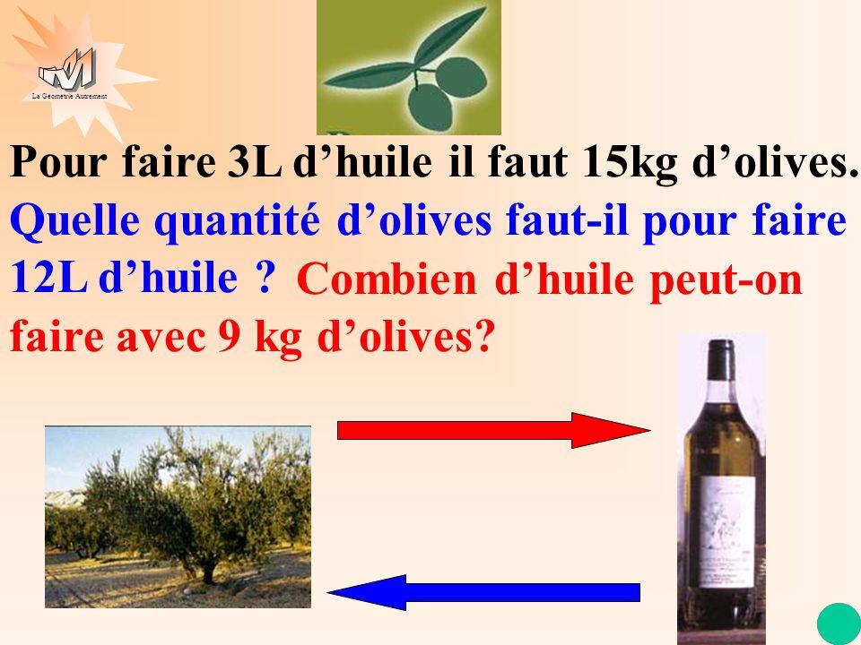 Pour faire 3L d'huile il faut 15kg d'olives.