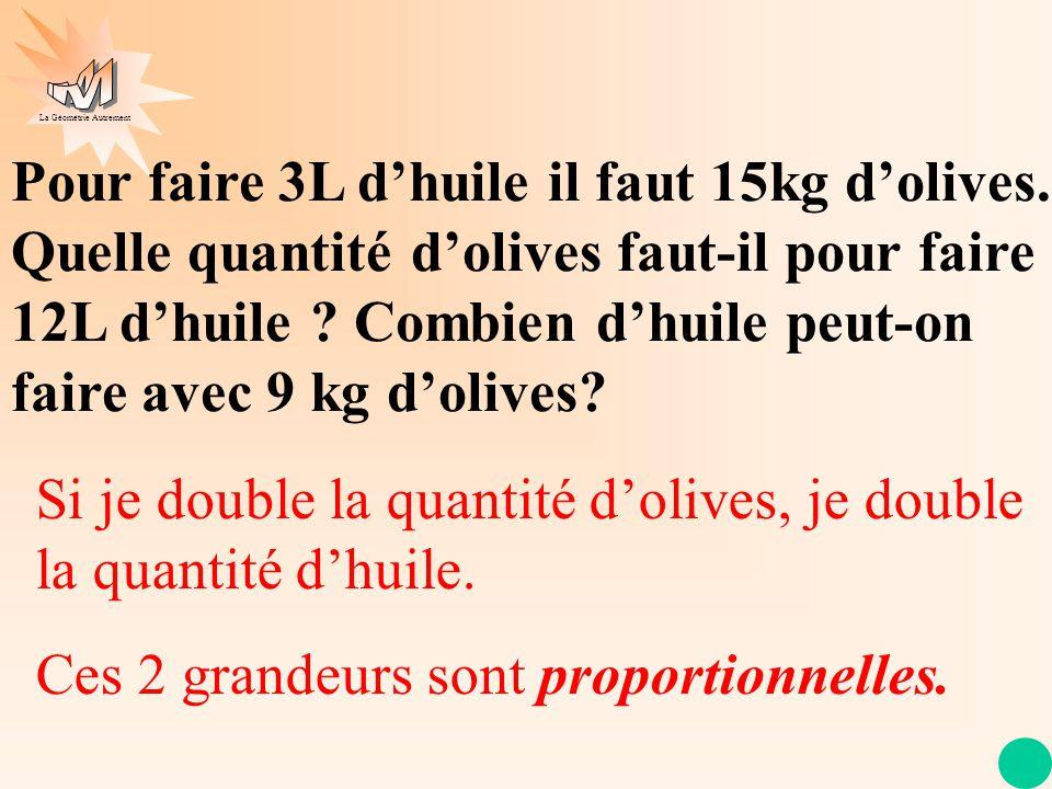 Pour faire 3L d'huile il faut 15kg d'olives