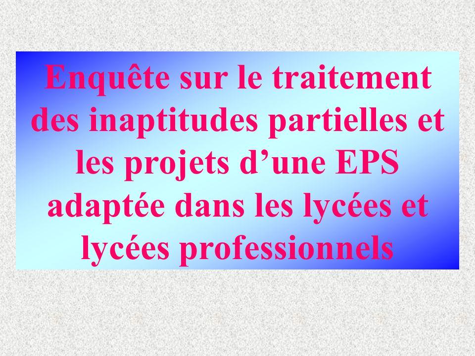 Enquête sur le traitement des inaptitudes partielles et les projets d'une EPS adaptée dans les lycées et lycées professionnels