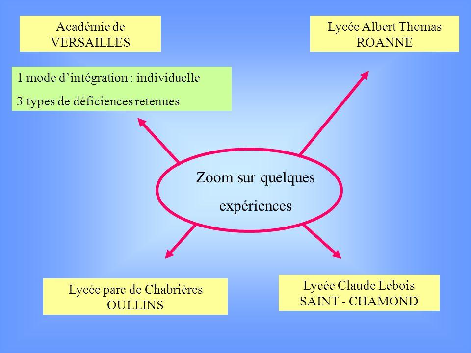 Zoom sur quelques expériences Académie de VERSAILLES