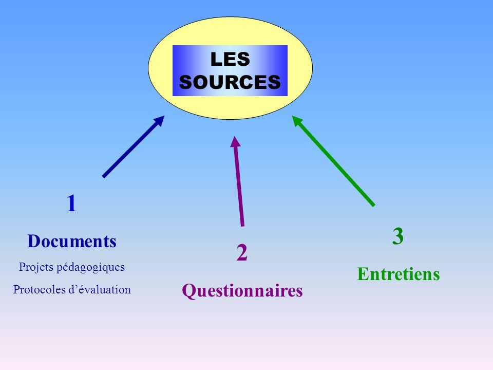 Protocoles d'évaluation