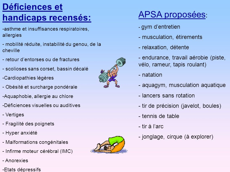 Déficiences et handicaps recensés: APSA proposées: