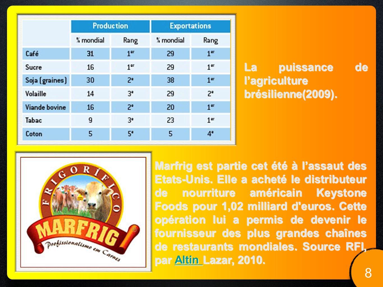 8 La puissance de l'agriculture brésilienne(2009).