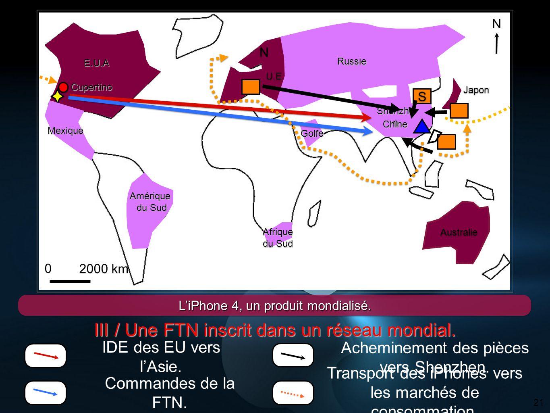 III / Une FTN inscrit dans un réseau mondial.