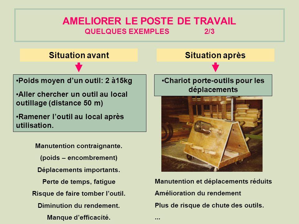 AMELIORER LE POSTE DE TRAVAIL QUELQUES EXEMPLES 2/3
