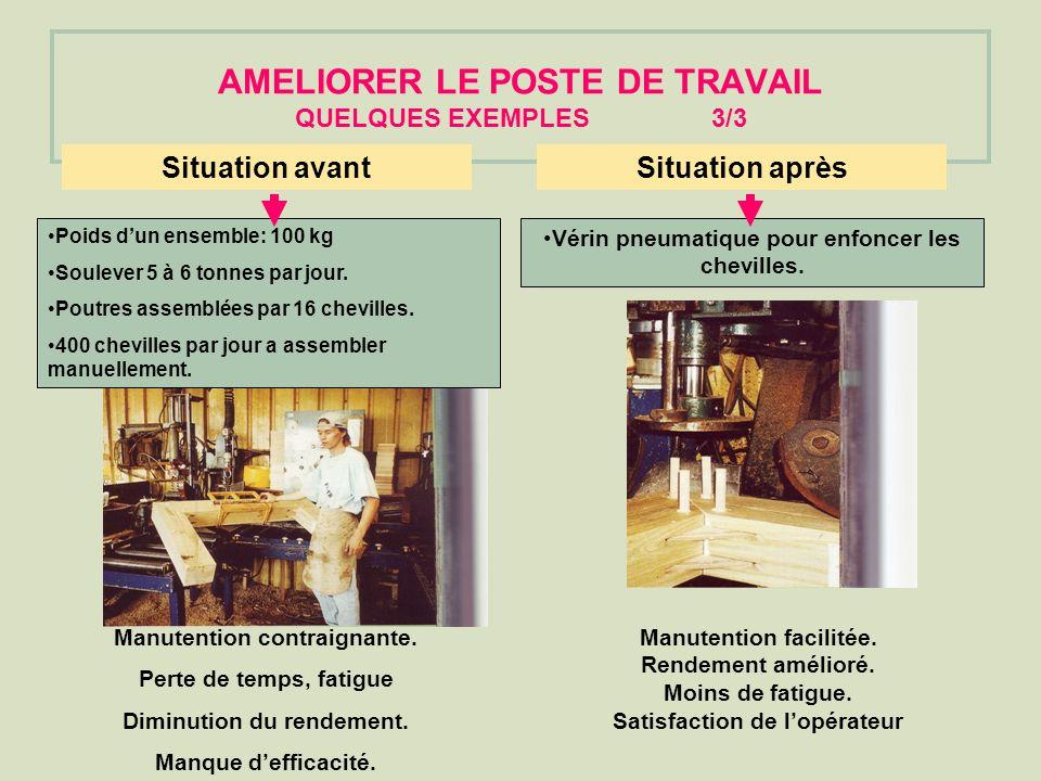 AMELIORER LE POSTE DE TRAVAIL QUELQUES EXEMPLES 3/3