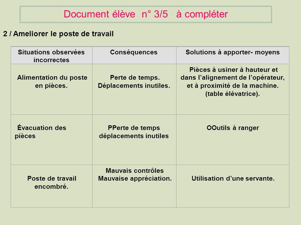 Document élève n° 3/5 à compléter