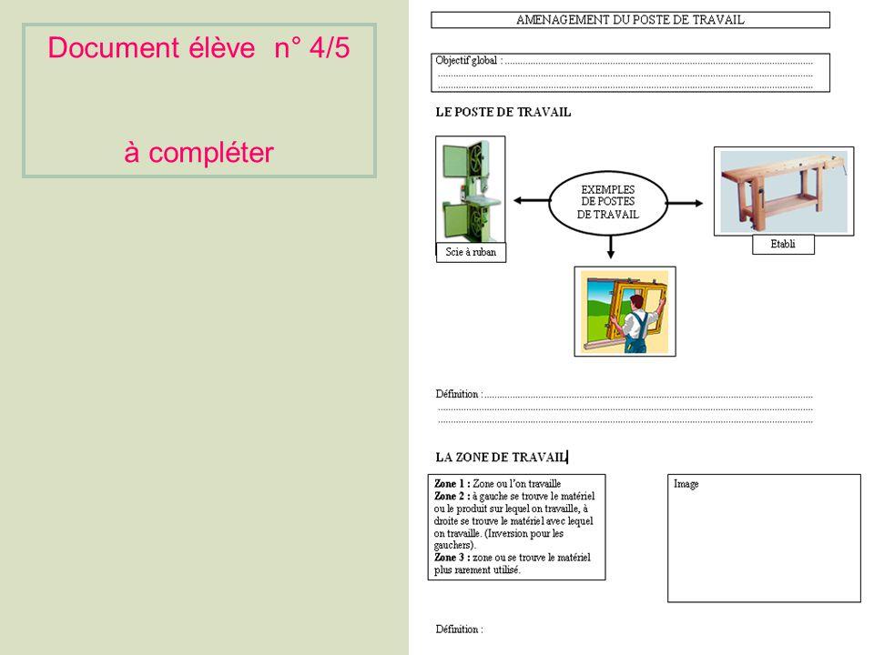 Document élève n° 4/5 à compléter
