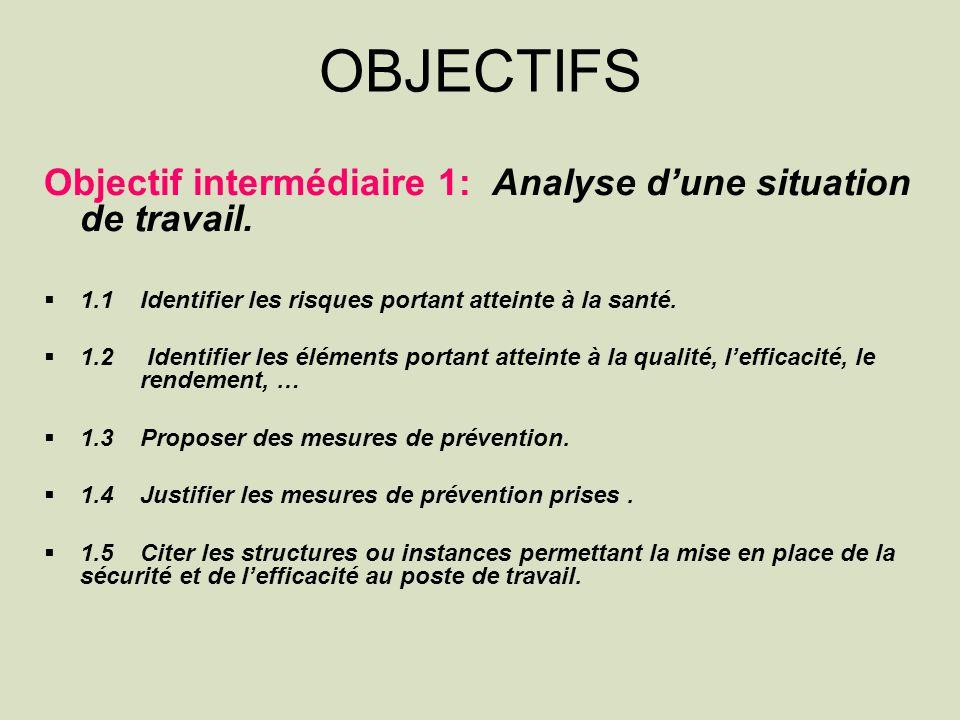 OBJECTIFS Objectif intermédiaire 1: Analyse d'une situation de travail. 1.1 Identifier les risques portant atteinte à la santé.