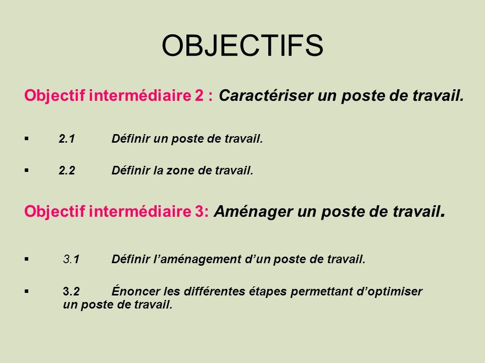 OBJECTIFS Objectif intermédiaire 2 : Caractériser un poste de travail.