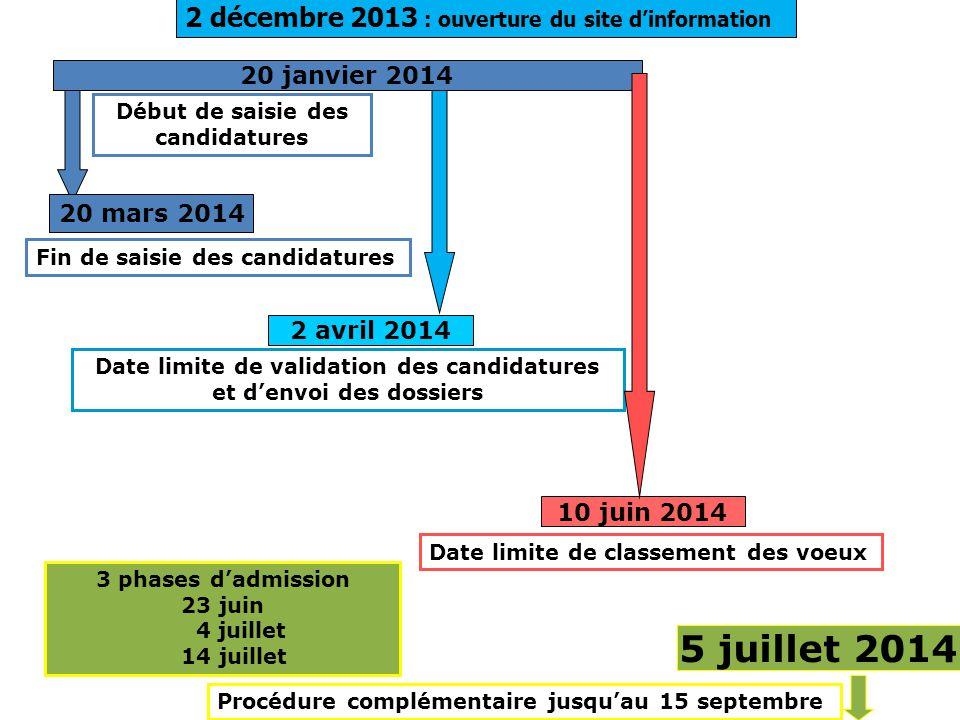 5 juillet 2014 2 décembre 2013 : ouverture du site d'information