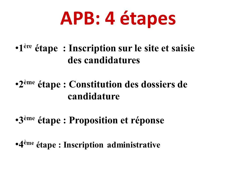 APB: 4 étapes 1ère étape : Inscription sur le site et saisie des candidatures. 2ème étape : Constitution des dossiers de candidature.