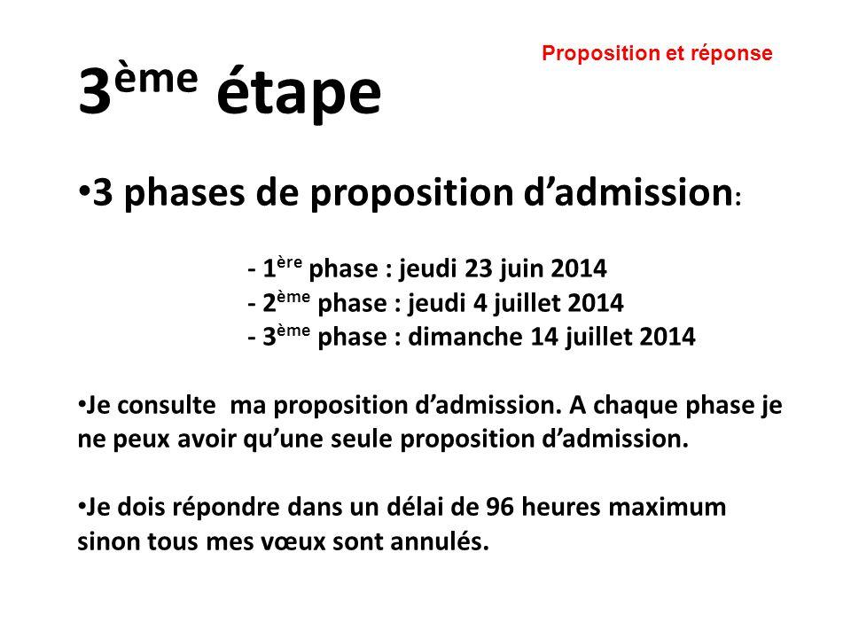 3ème étape 3 phases de proposition d'admission: