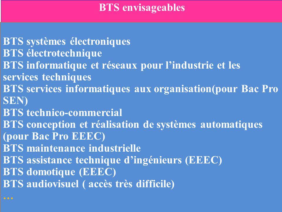 BTS systèmes électroniques BTS électrotechnique
