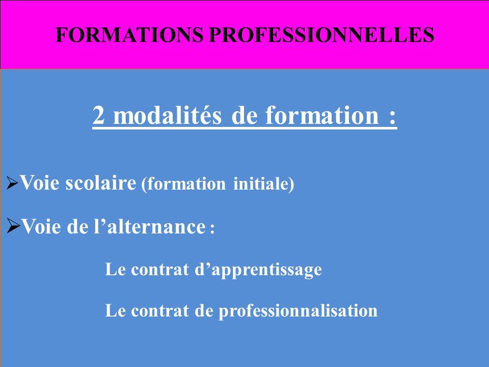 FORMATIONS PROFESSIONNELLES 2 modalités de formation :