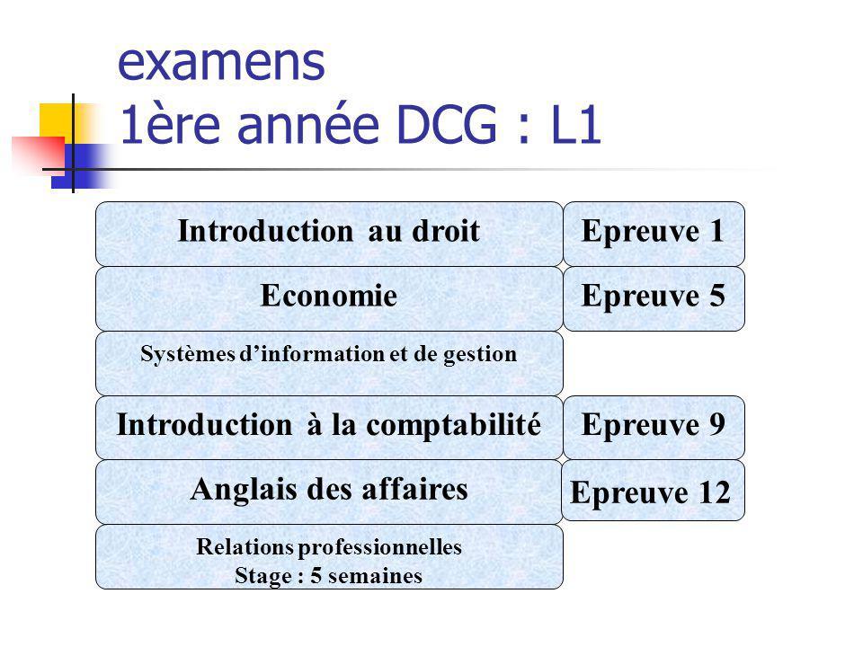 examens 1ère année DCG : L1