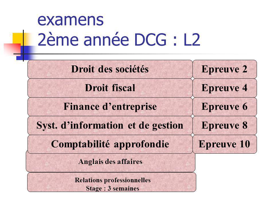 examens 2ème année DCG : L2