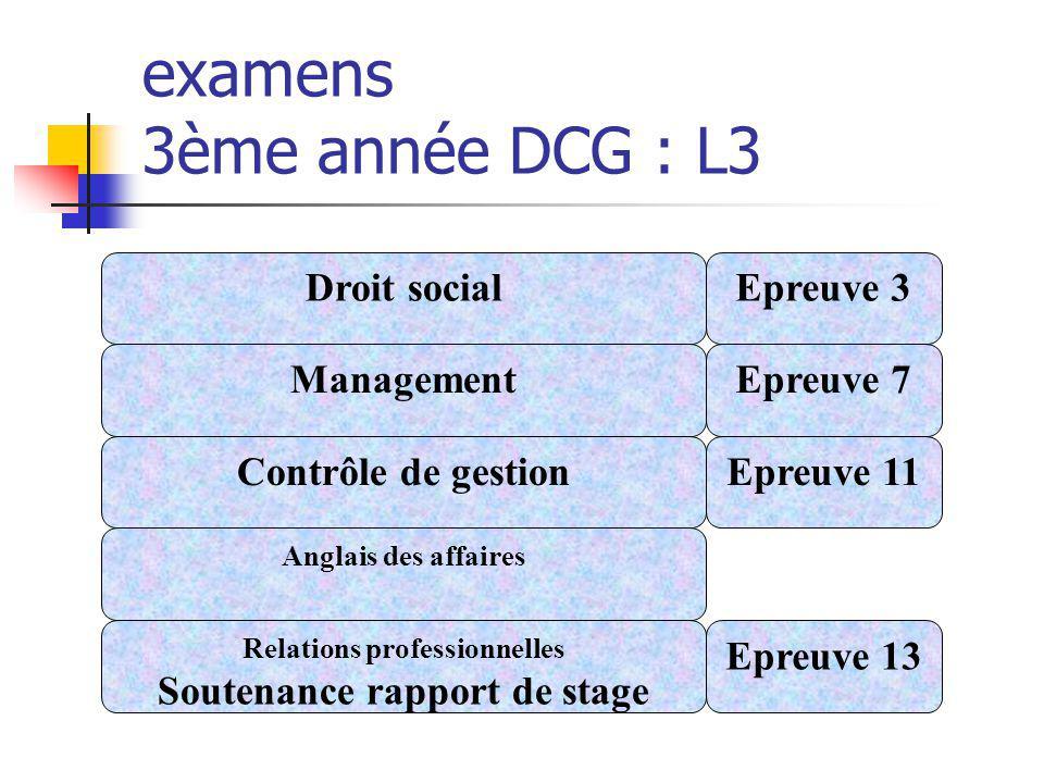 examens 3ème année DCG : L3