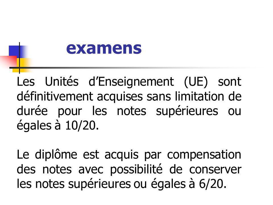 examens Les Unités d'Enseignement (UE) sont définitivement acquises sans limitation de durée pour les notes supérieures ou égales à 10/20.