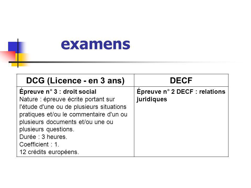 examens DCG (Licence - en 3 ans) DECF Épreuve n° 3 : droit social