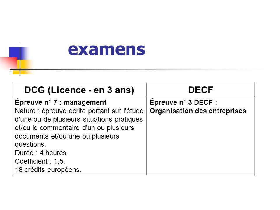 examens DCG (Licence - en 3 ans) DECF Épreuve n° 7 : management