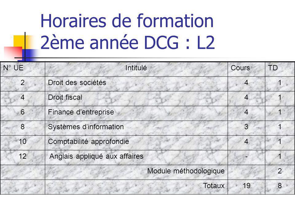 Horaires de formation 2ème année DCG : L2