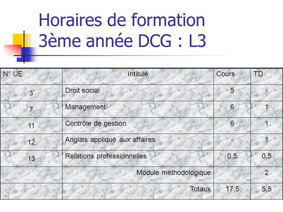 Horaires de formation 3ème année DCG : L3