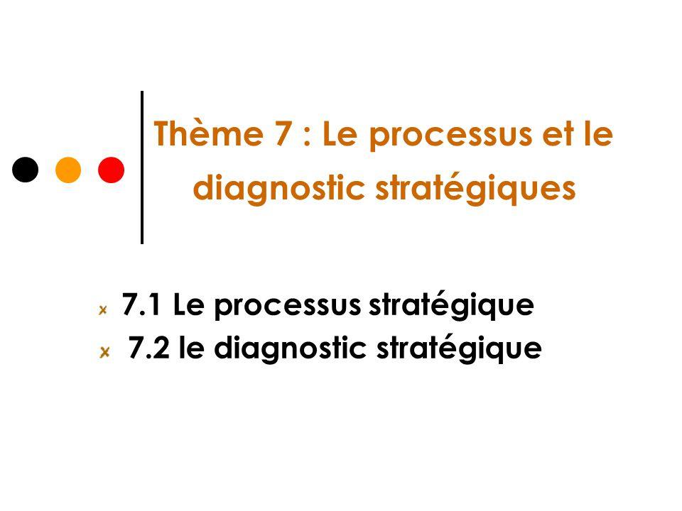 Thème 7 : Le processus et le diagnostic stratégiques
