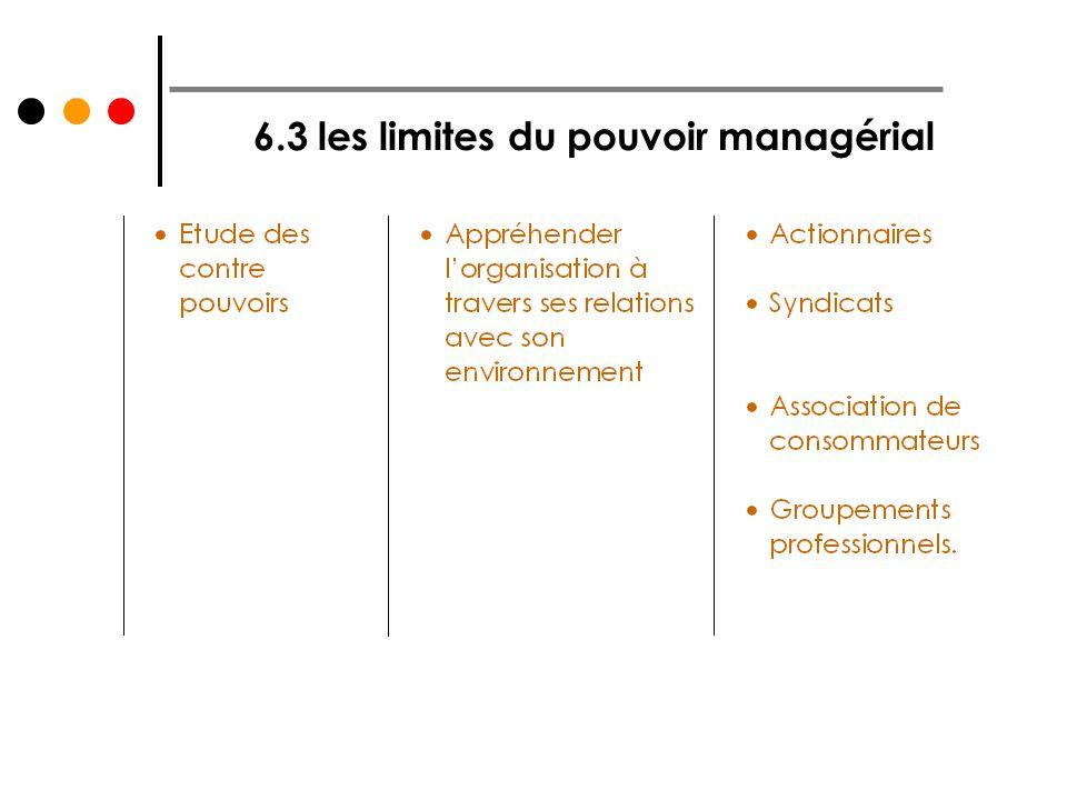 6.3 les limites du pouvoir managérial