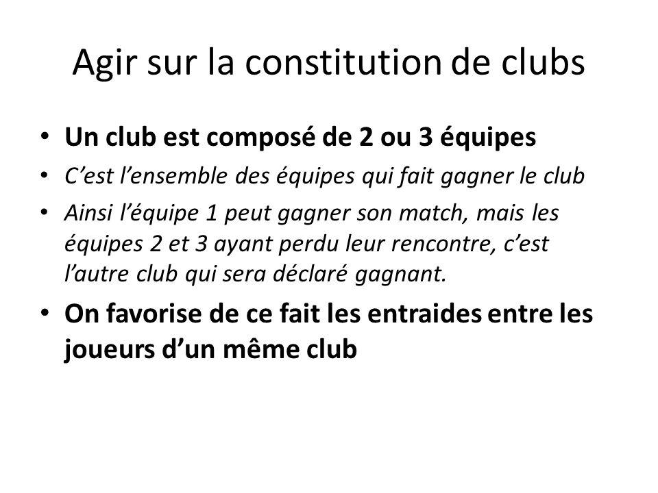 Agir sur la constitution de clubs