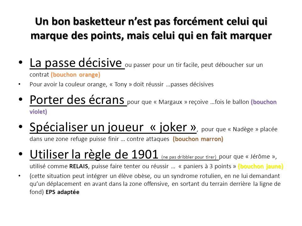 Un bon basketteur n'est pas forcément celui qui marque des points, mais celui qui en fait marquer