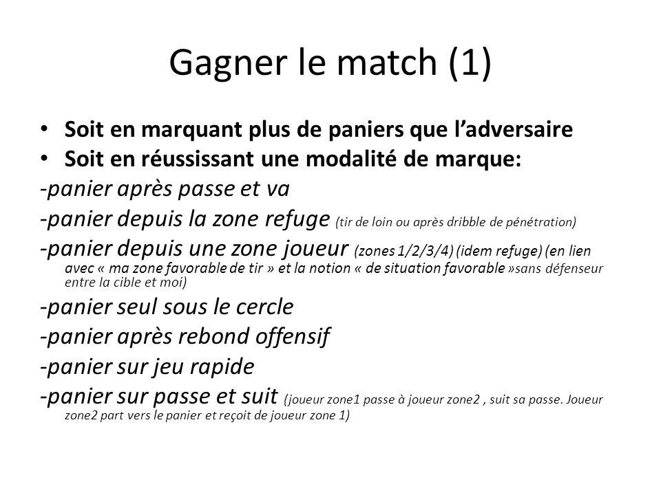 Gagner le match (1) Soit en marquant plus de paniers que l'adversaire