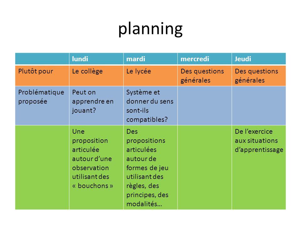 planning lundi mardi mercredi Jeudi Plutôt pour Le collège Le lycée