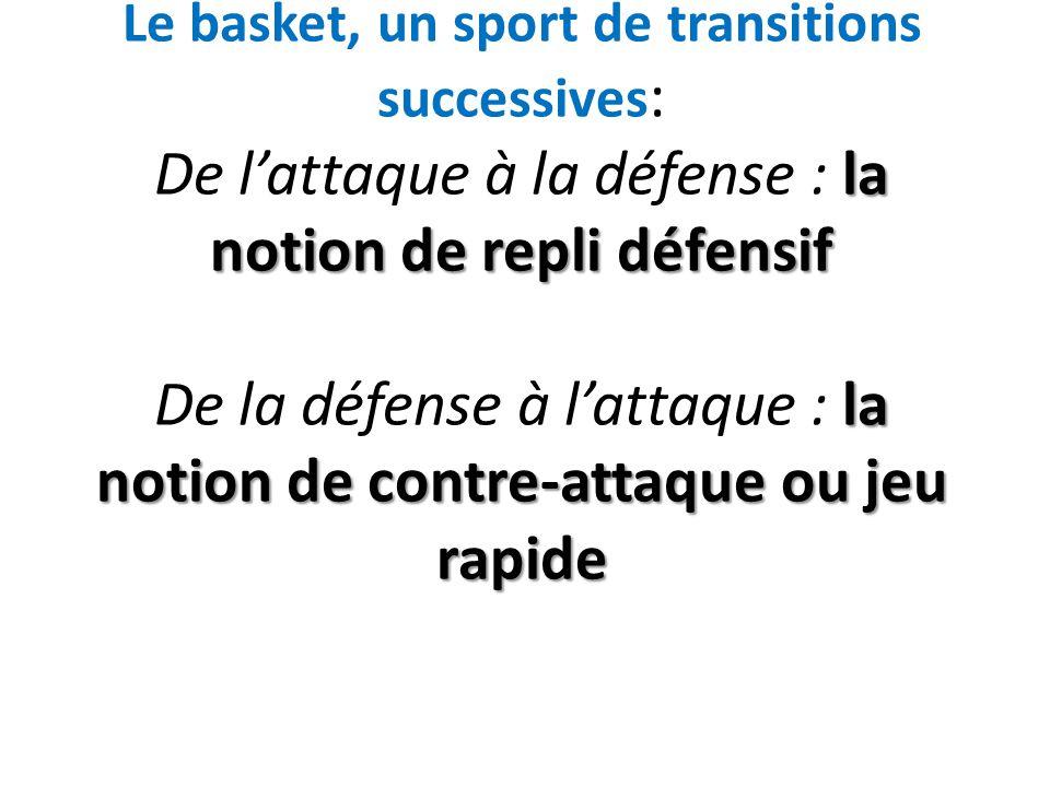 Le basket, un sport de transitions successives: De l'attaque à la défense : la notion de repli défensif De la défense à l'attaque : la notion de contre-attaque ou jeu rapide