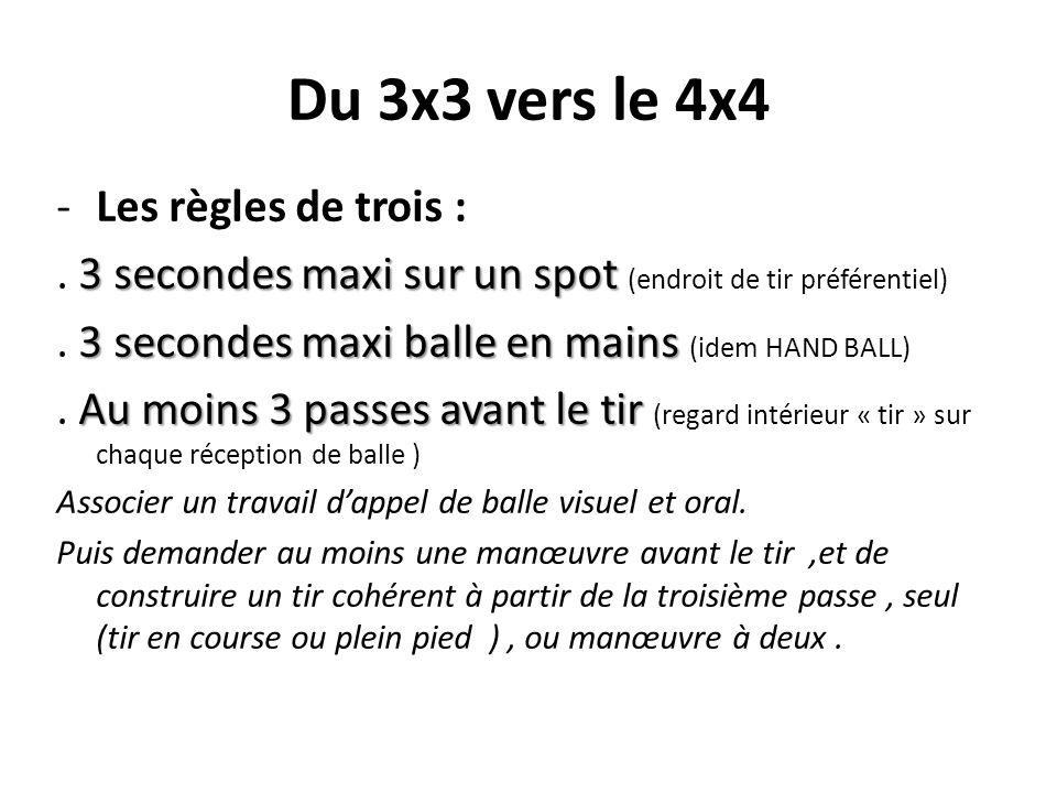 Du 3x3 vers le 4x4 Les règles de trois :