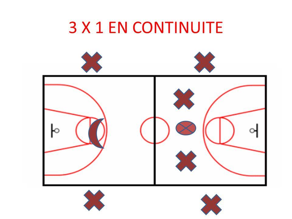 3 X 1 EN CONTINUITE