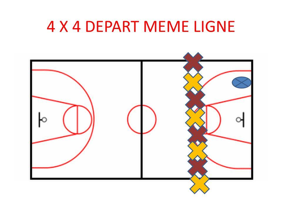 4 X 4 DEPART MEME LIGNE