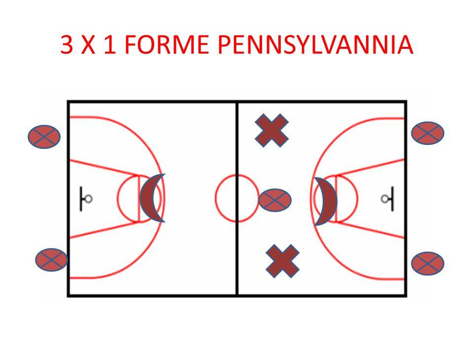 3 X 1 FORME PENNSYLVANNIA